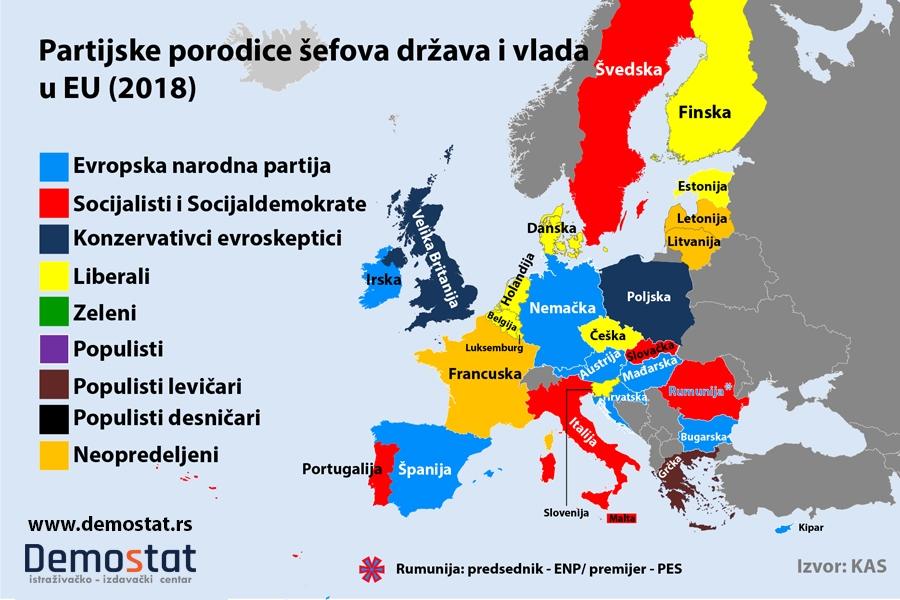 Partijski barometar -  Evropska narodna partija