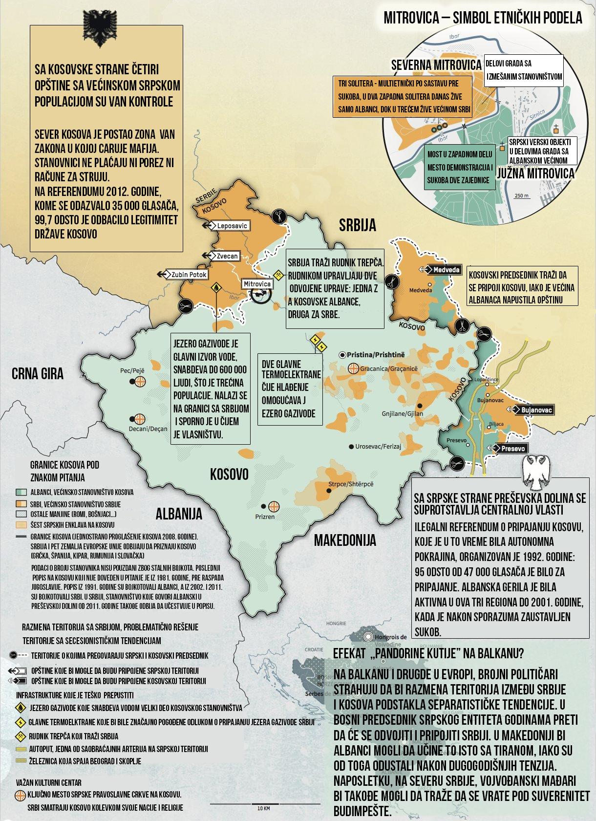 Tajni Pregovori Vucica I Tacija Politika Dila